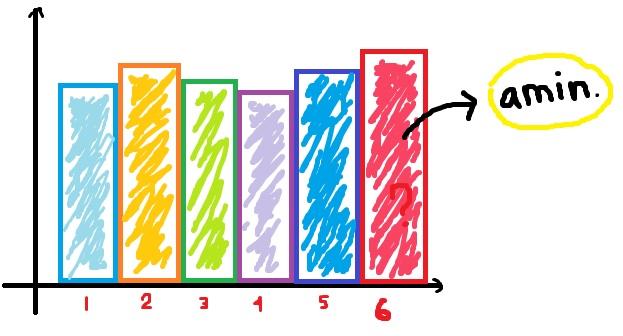 graf ipk