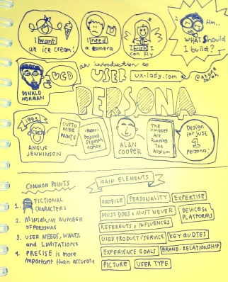 introduction to user persona